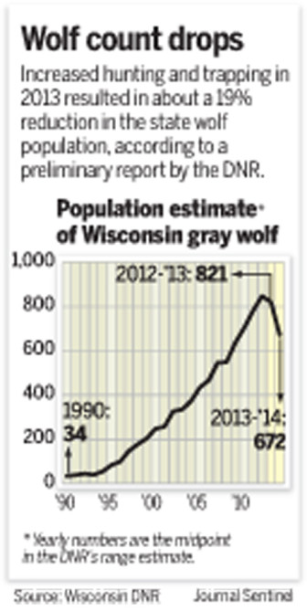 Source Wisconsin DNR Credit Milwaukee Journal-Sentinel