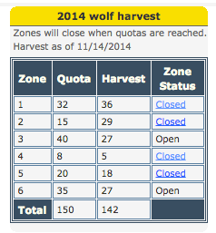 wiwolfharvestdnr
